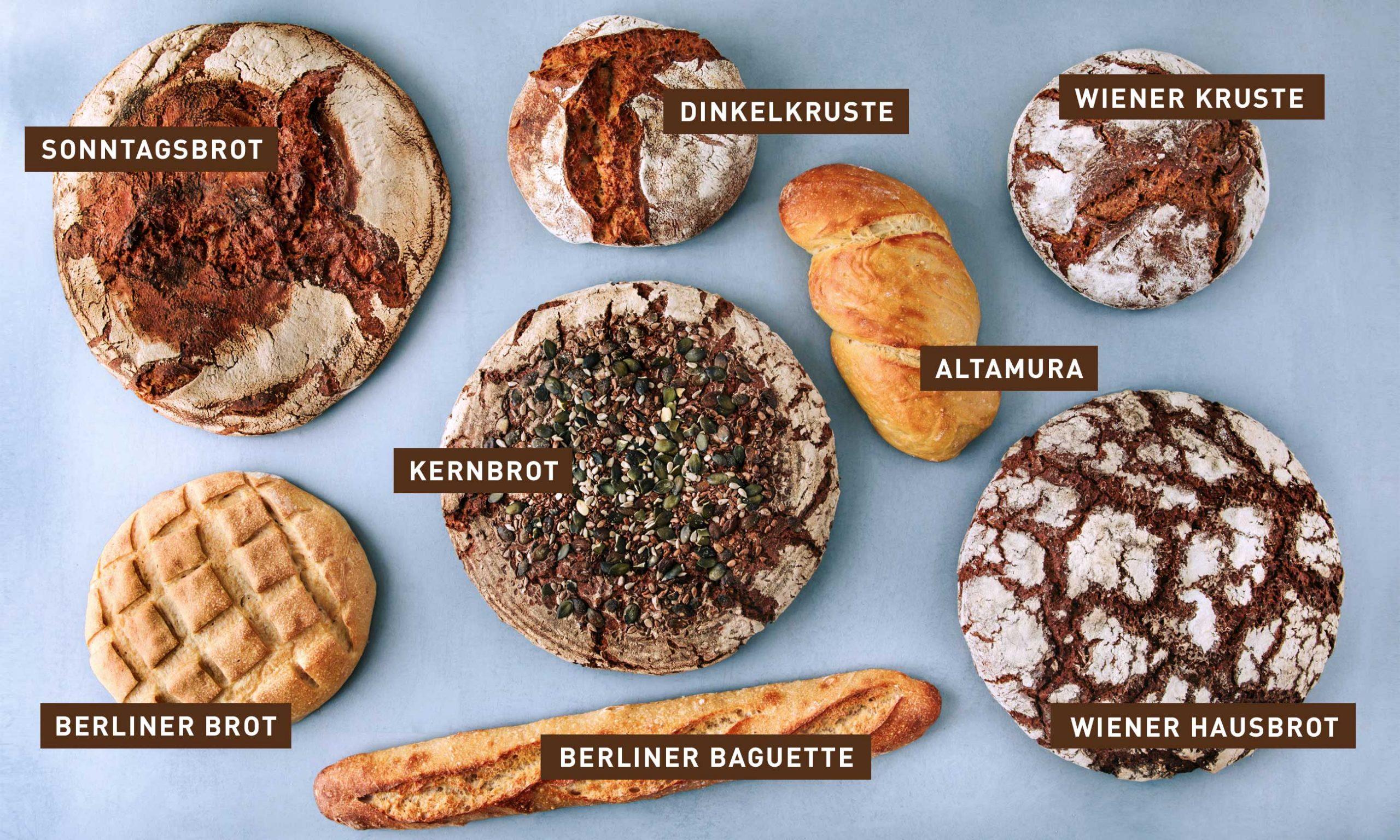 WienerBrot Produkte
